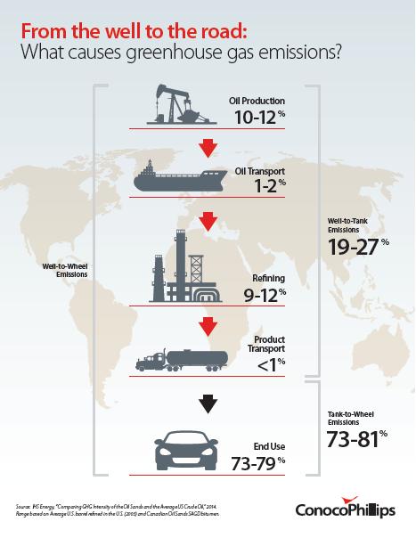 Crude Oil Poster